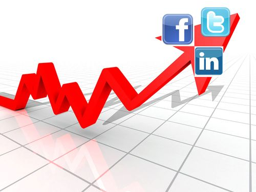 Social-media-sales-call-tracking